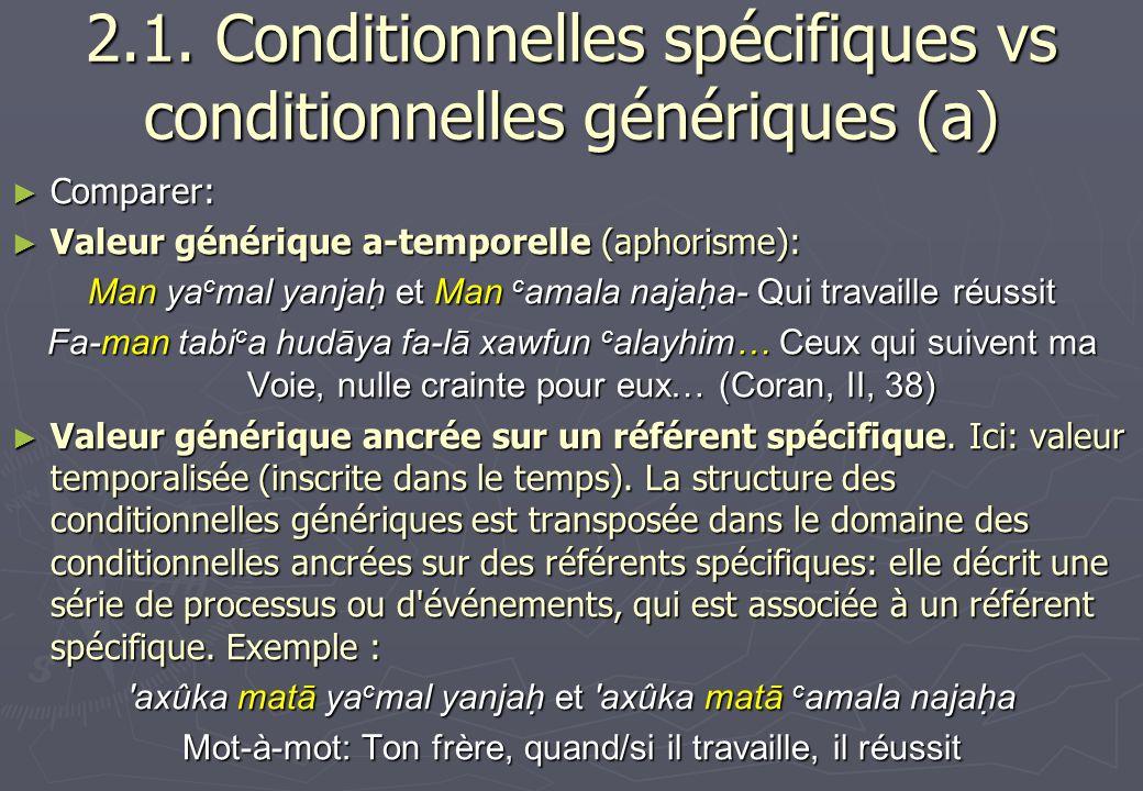 2.1. Conditionnelles spécifiques vs conditionnelles génériques (a) Comparer: Comparer: Valeur générique a-temporelle (aphorisme): Valeur générique a-t