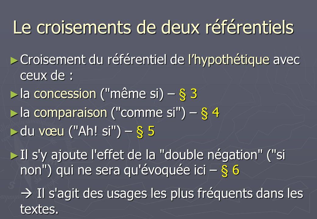 Le croisements de deux référentiels Croisement du référentiel de lhypothétique avec ceux de : Croisement du référentiel de lhypothétique avec ceux de