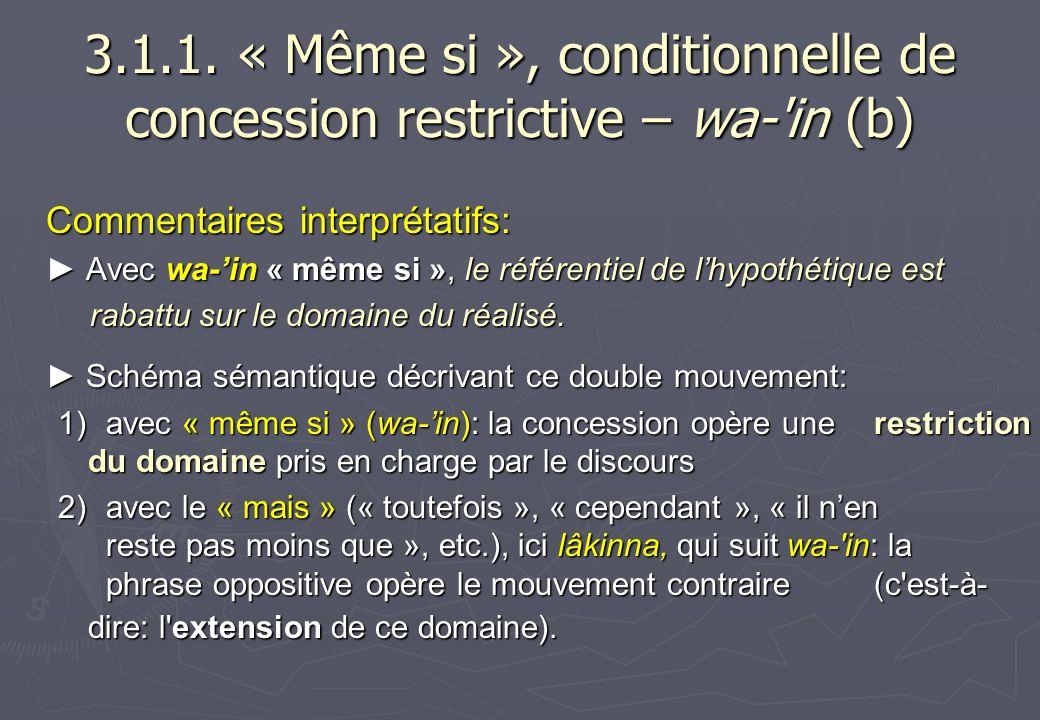 3.1.1. « Même si », conditionnelle de concession restrictive – wa-'in (b) Commentaires interprétatifs: Avec wa-in « même si », le référentiel de lhypo