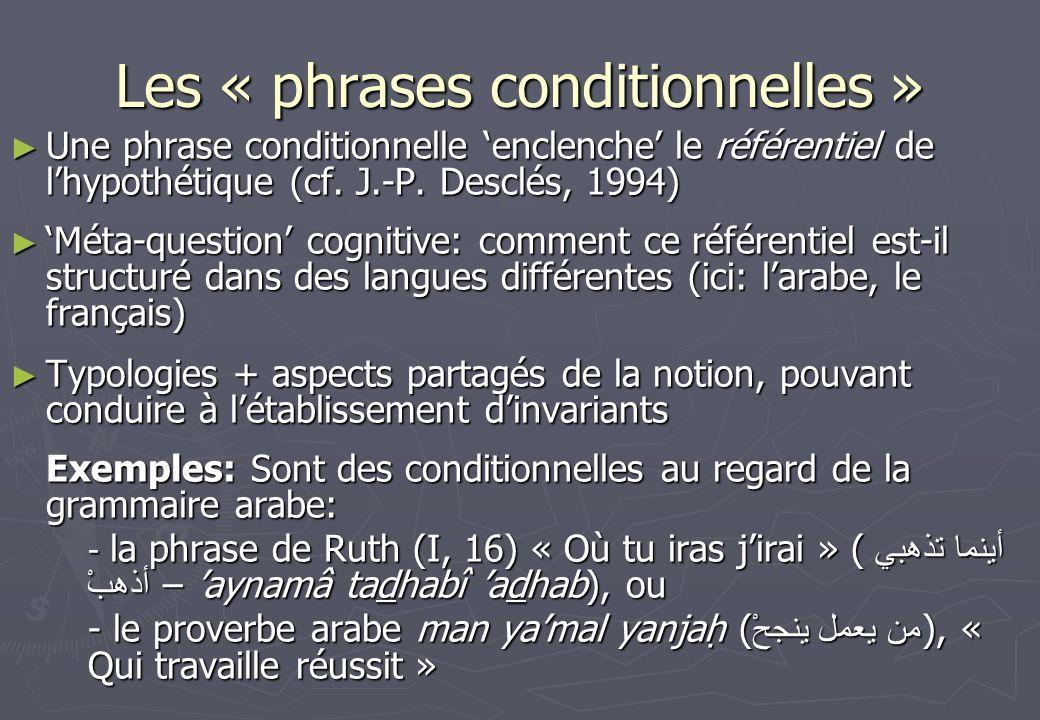 Les « phrases conditionnelles » Une phrase conditionnelle enclenche le référentiel de lhypothétique (cf. J.-P. Desclés, 1994) Une phrase conditionnell