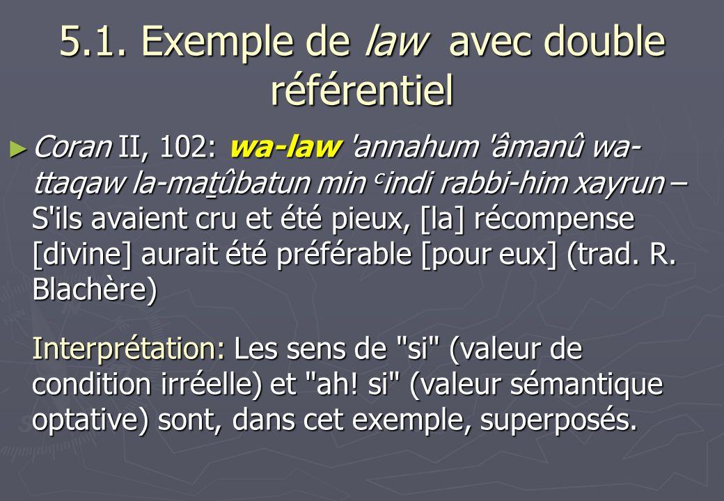 5.1. Exemple de law avec double référentiel Coran II, 102: wa-law 'annahum 'âmanû wa- ttaqaw la-matûbatun min c indi rabbi-him xayrun – S'ils avaient