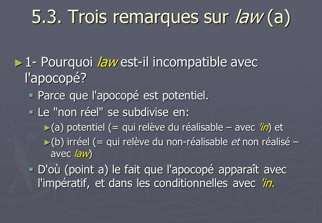 5.3. Trois remarques sur law (a) 1- Pourquoi law est-il incompatible avec l'apocopé? 1- Pourquoi law est-il incompatible avec l'apocopé? Parce que l'a