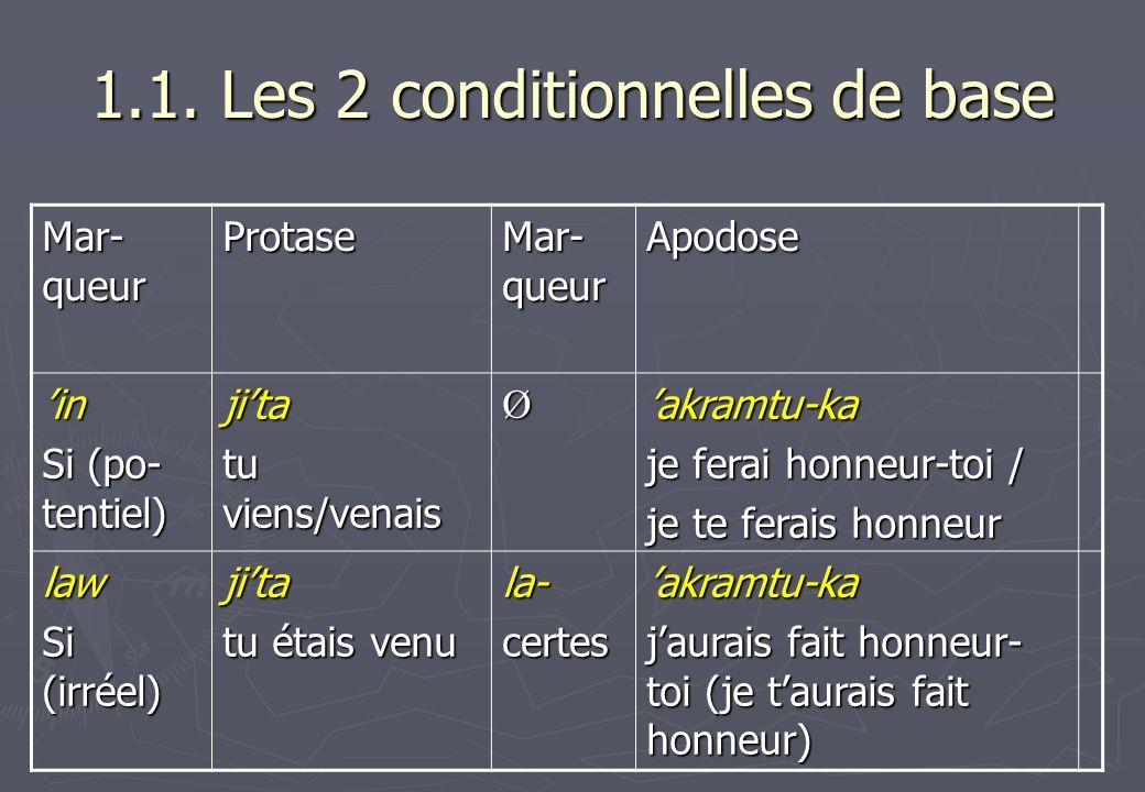 1.1. Les 2 conditionnelles de base Mar- queur Protase Apodose in Si (po- tentiel) jita tu viens/venais Øakramtu-ka je ferai honneur-toi / je te ferais