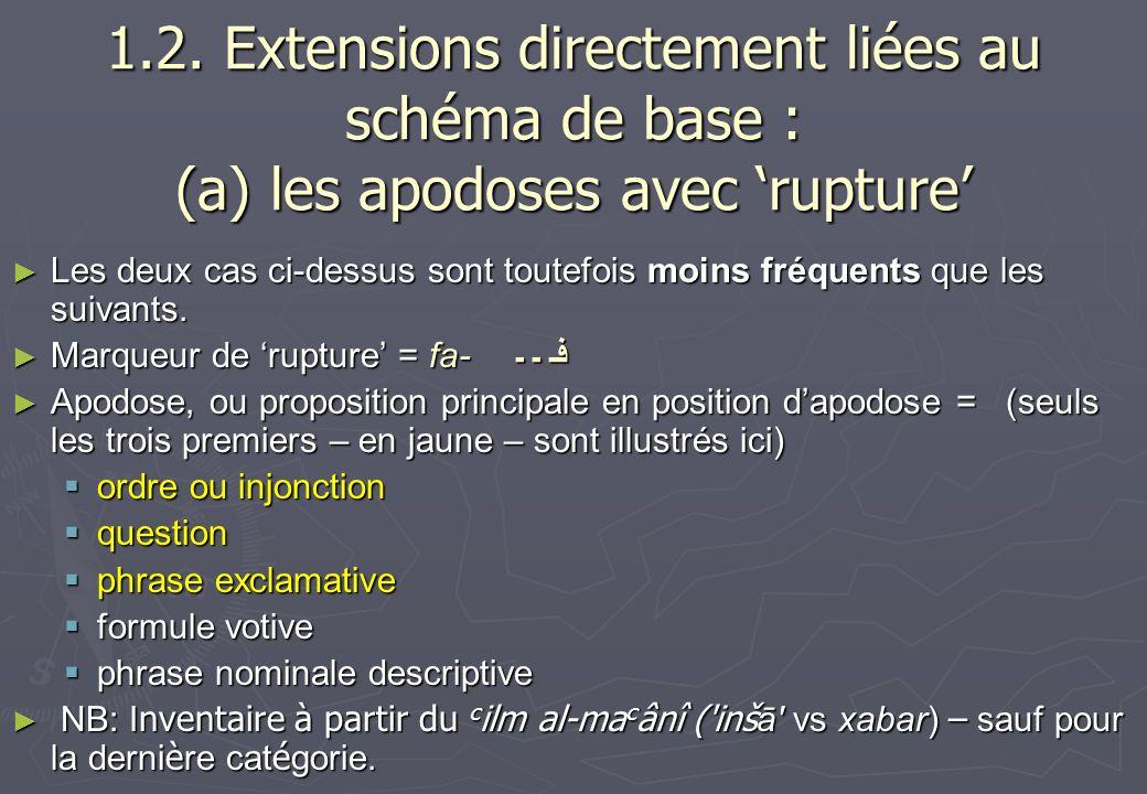 1.2. Extensions directement liées au schéma de base : (a) les apodoses avec rupture Les deux cas ci-dessus sont toutefois moins fréquents que les suiv