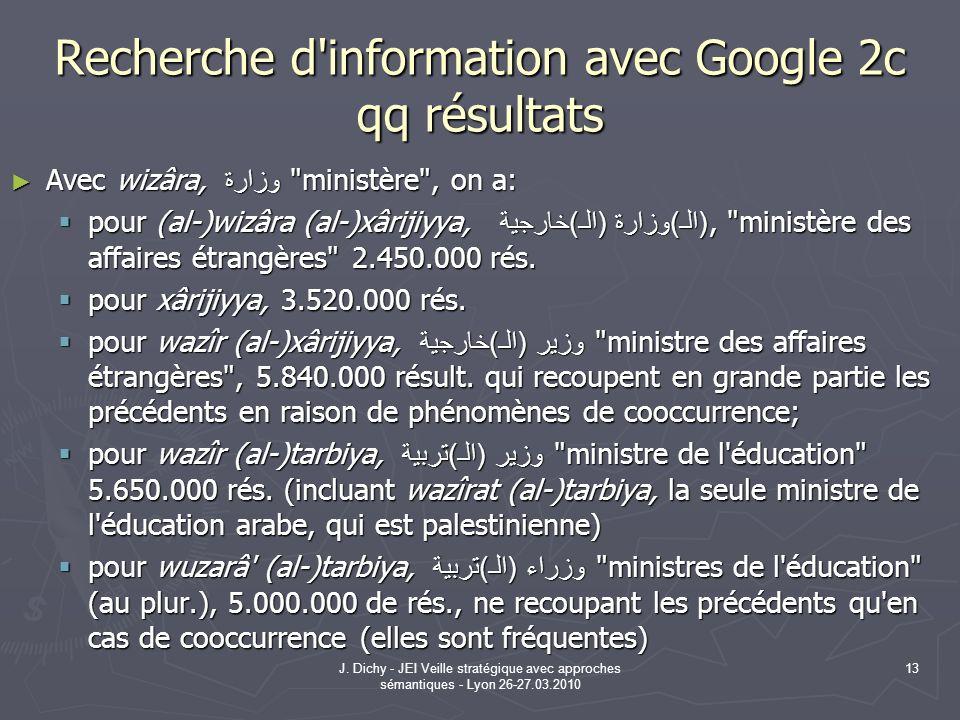 J. Dichy - JEI Veille stratégique avec approches sémantiques - Lyon 26-27.03.2010 13 Recherche d'information avec Google 2c qq résultats Avec wizâra,