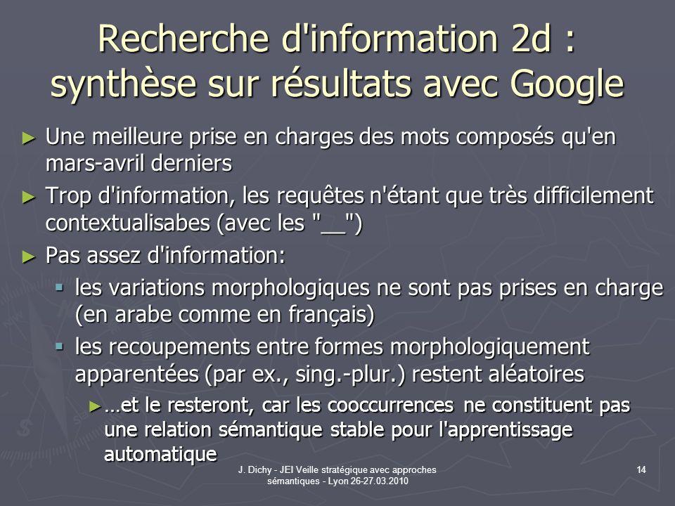 J. Dichy - JEI Veille stratégique avec approches sémantiques - Lyon 26-27.03.2010 14 Recherche d'information 2d : synthèse sur résultats avec Google U