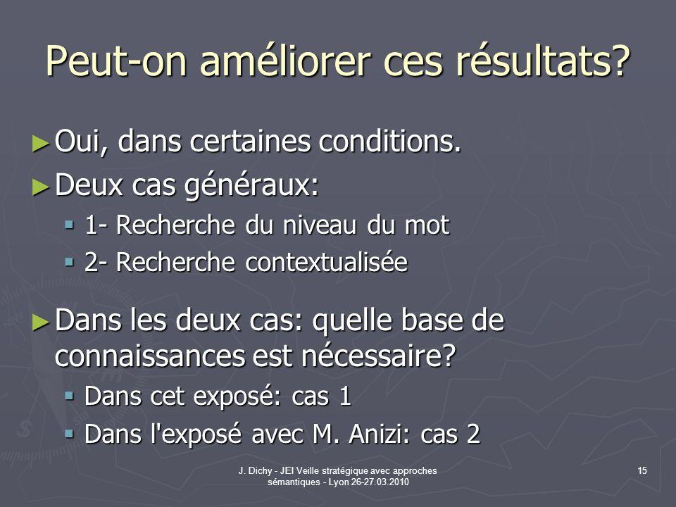 J. Dichy - JEI Veille stratégique avec approches sémantiques - Lyon 26-27.03.2010 15 Peut-on améliorer ces résultats? Oui, dans certaines conditions.