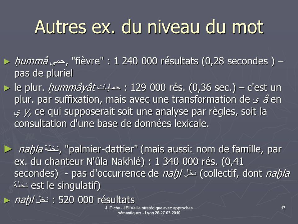 J. Dichy - JEI Veille stratégique avec approches sémantiques - Lyon 26-27.03.2010 17 Autres ex. du niveau du mot ummâ حمى,