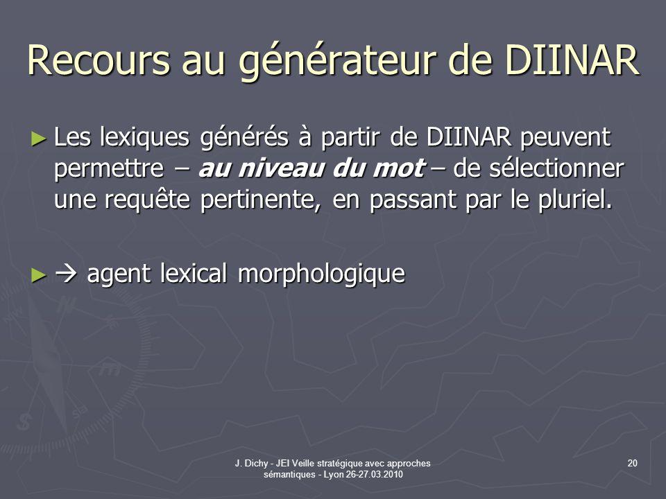 J. Dichy - JEI Veille stratégique avec approches sémantiques - Lyon 26-27.03.2010 20 Recours au générateur de DIINAR Les lexiques générés à partir de