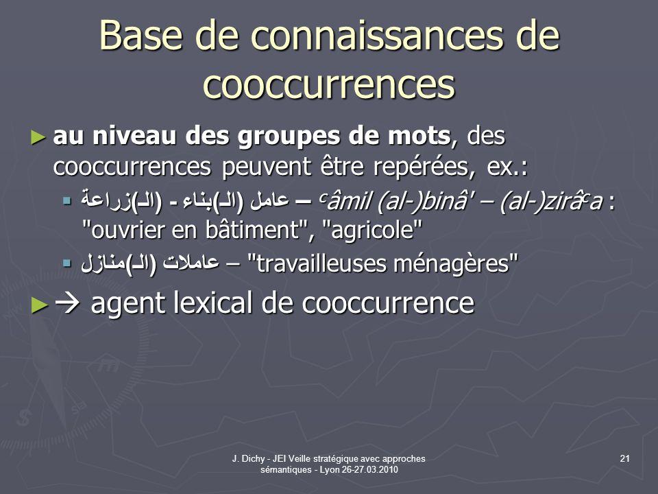 J. Dichy - JEI Veille stratégique avec approches sémantiques - Lyon 26-27.03.2010 21 Base de connaissances de cooccurrences au niveau des groupes de m