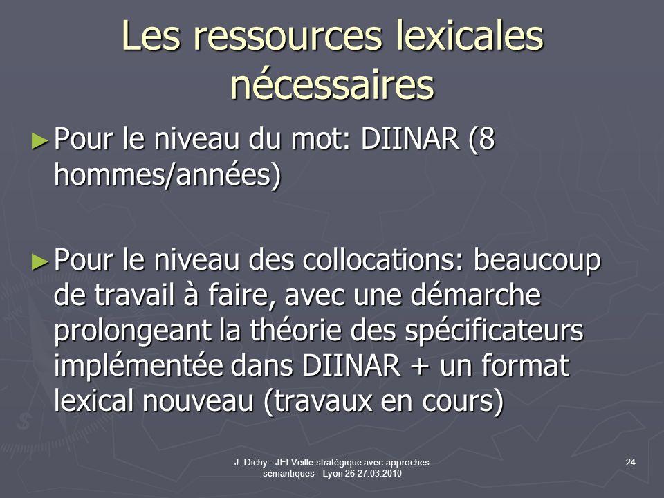 J. Dichy - JEI Veille stratégique avec approches sémantiques - Lyon 26-27.03.2010 24 Les ressources lexicales nécessaires Pour le niveau du mot: DIINA