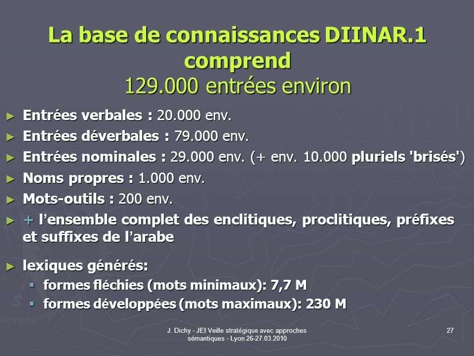 J. Dichy - JEI Veille stratégique avec approches sémantiques - Lyon 26-27.03.2010 27 La base de connaissances DIINAR.1 comprend 129.000 entrées enviro