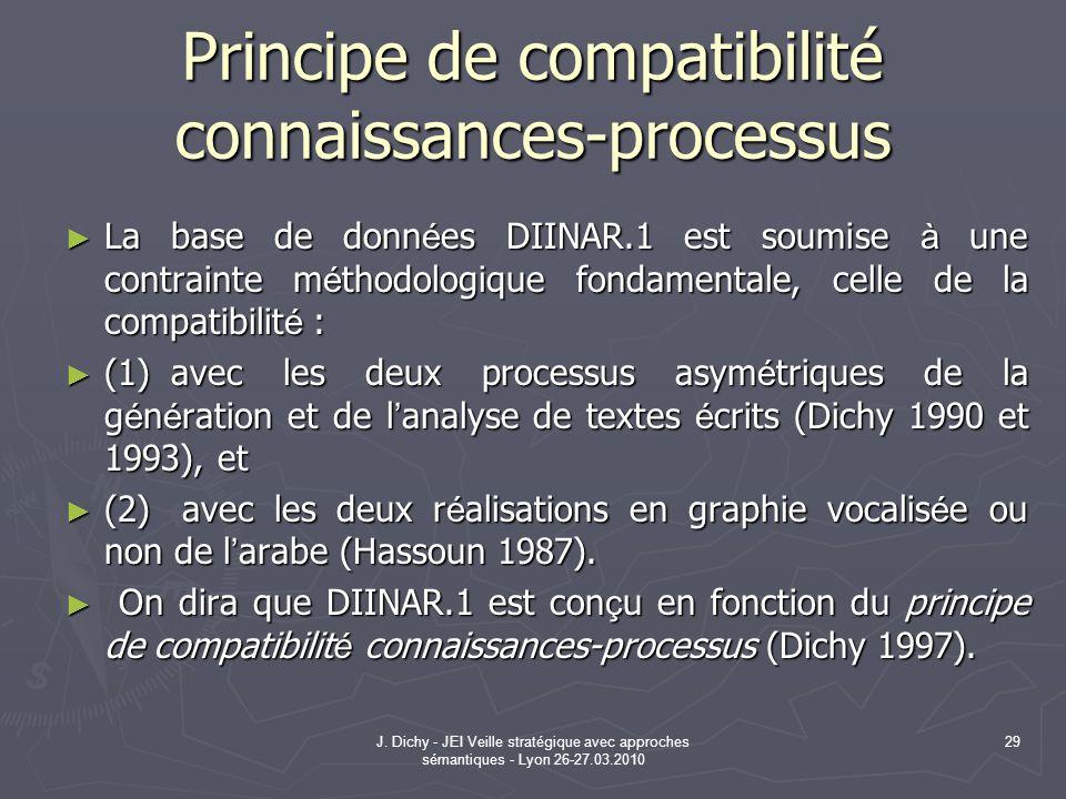 J. Dichy - JEI Veille stratégique avec approches sémantiques - Lyon 26-27.03.2010 29 Principe de compatibilité connaissances-processus La base de donn