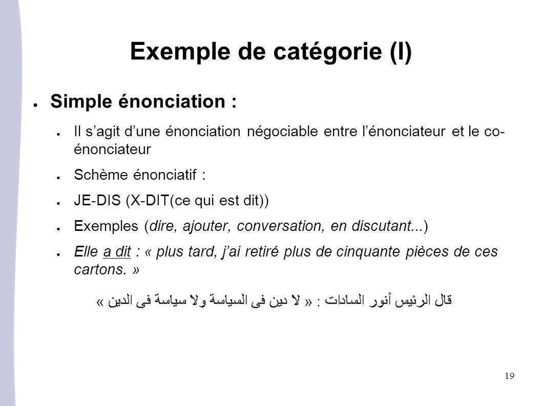 19 Exemple de catégorie (I) Simple énonciation : Il sagit dune énonciation négociable entre lénonciateur et le co- énonciateur Schème énonciatif : JE-DIS (X-DIT(ce qui est dit)) Exemples (dire, ajouter, conversation, en discutant...) Elle a dit : « plus tard, jai retiré plus de cinquante pièces de ces cartons.