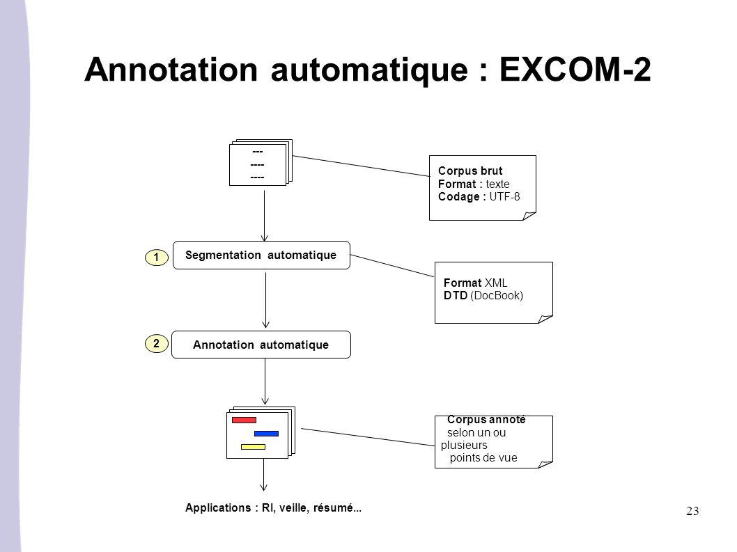 23 Format XML DTD (DocBook) Corpus annoté selon un ou plusieurs points de vue Corpus brut Format : texte Codage : UTF-8 1 2 --- ---- Segmentation automatique Annotation automatique Annotation automatique : EXCOM-2 Applications : RI, veille, résumé...
