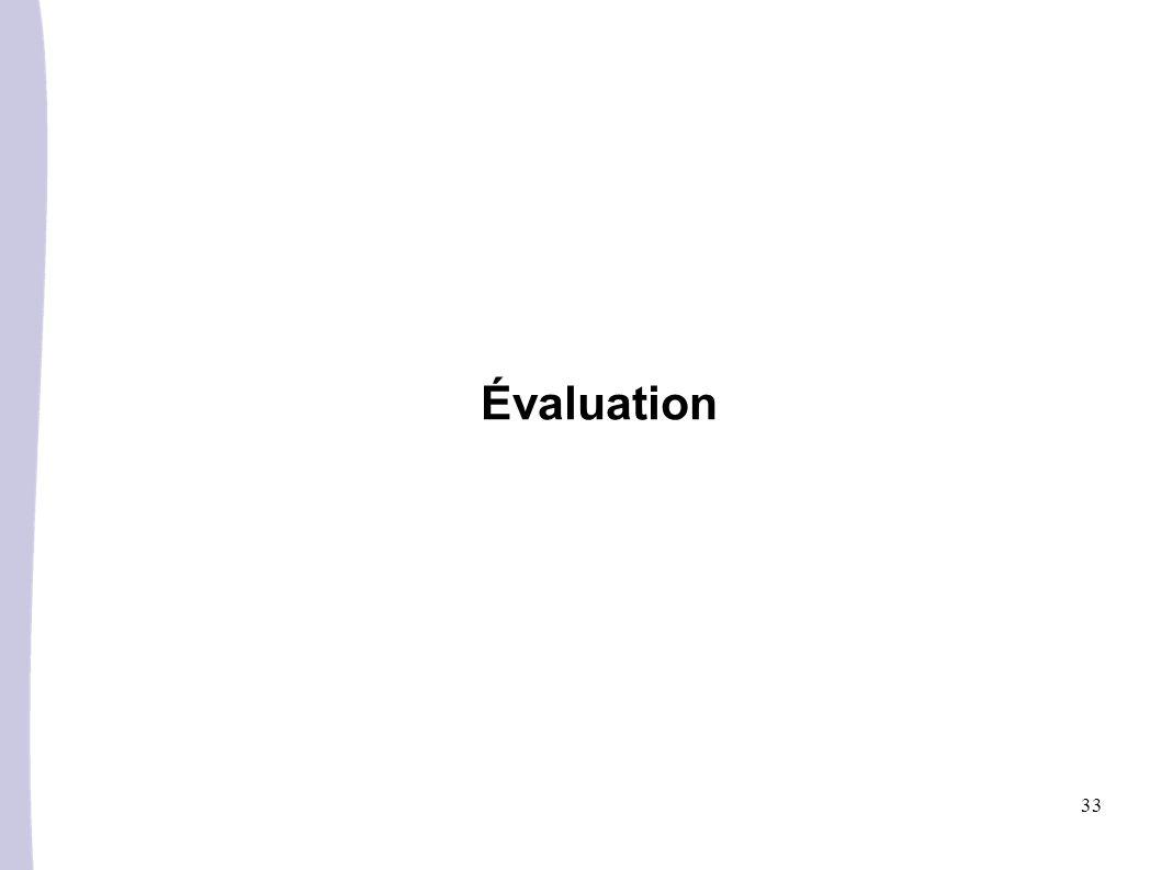 33 Évaluation