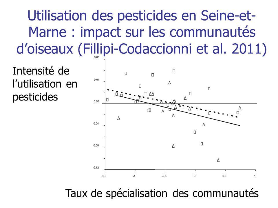 Utilisation des pesticides en Seine-et- Marne : impact sur les communautés doiseaux (Fillipi-Codaccionni et al. 2011) Taux de spécialisation des commu