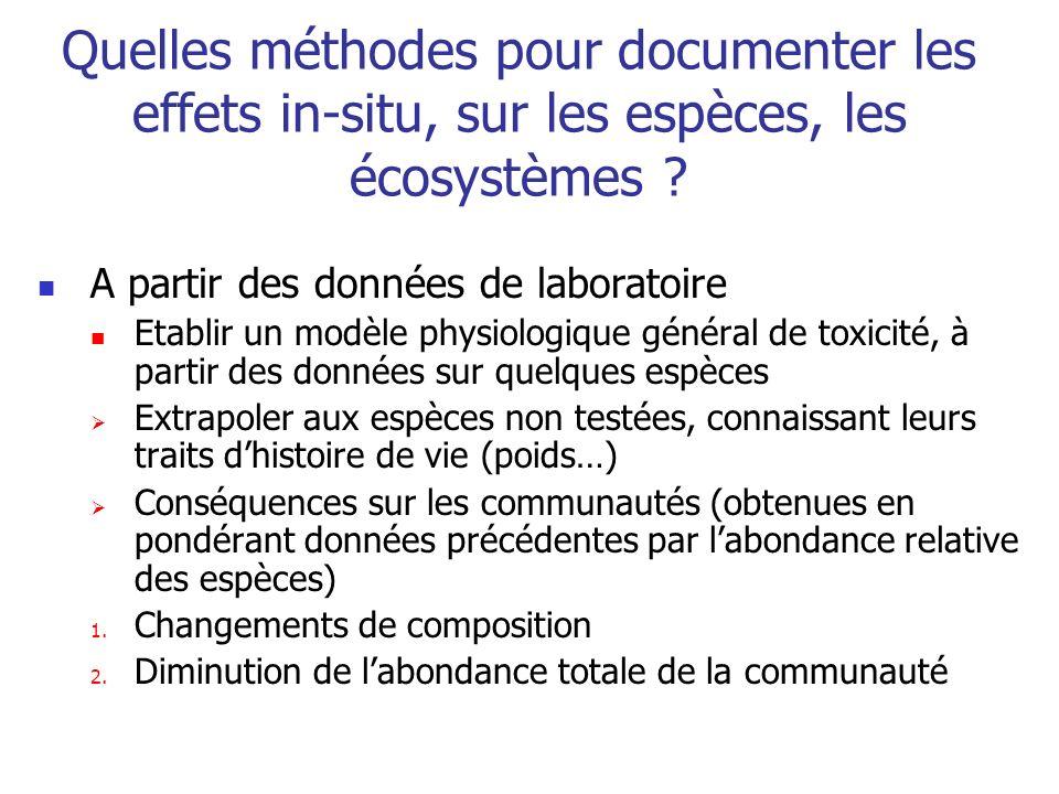 Quelles méthodes pour documenter les effets in-situ, sur les espèces, les écosystèmes ? A partir des données de laboratoire Etablir un modèle physiolo