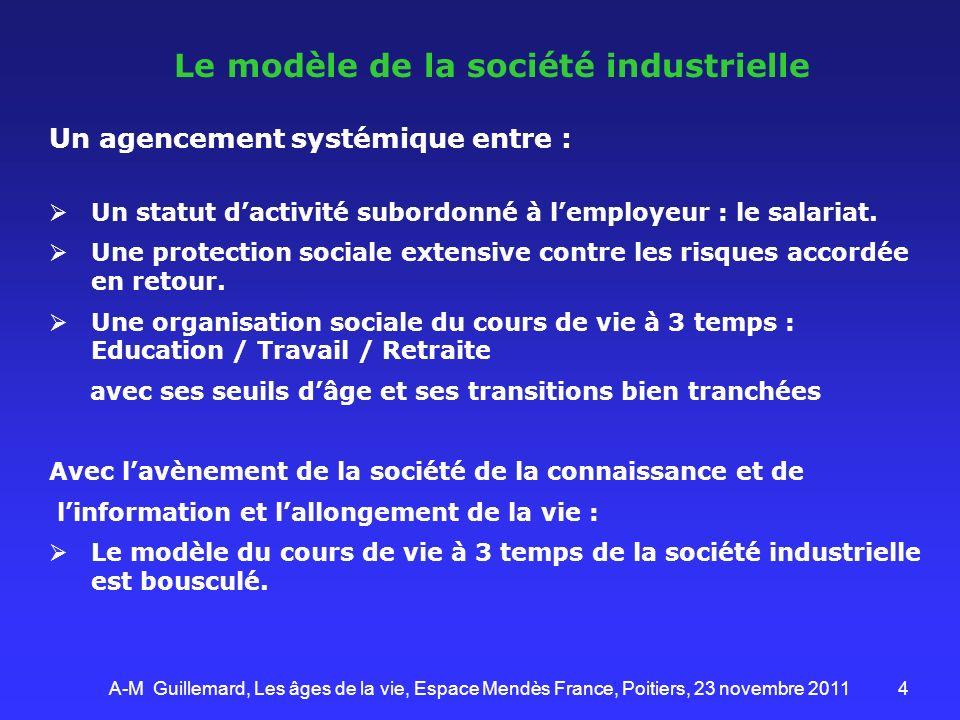 4 Le modèle de la société industrielle Un agencement systémique entre : Un statut dactivité subordonné à lemployeur : le salariat. Une protection soci