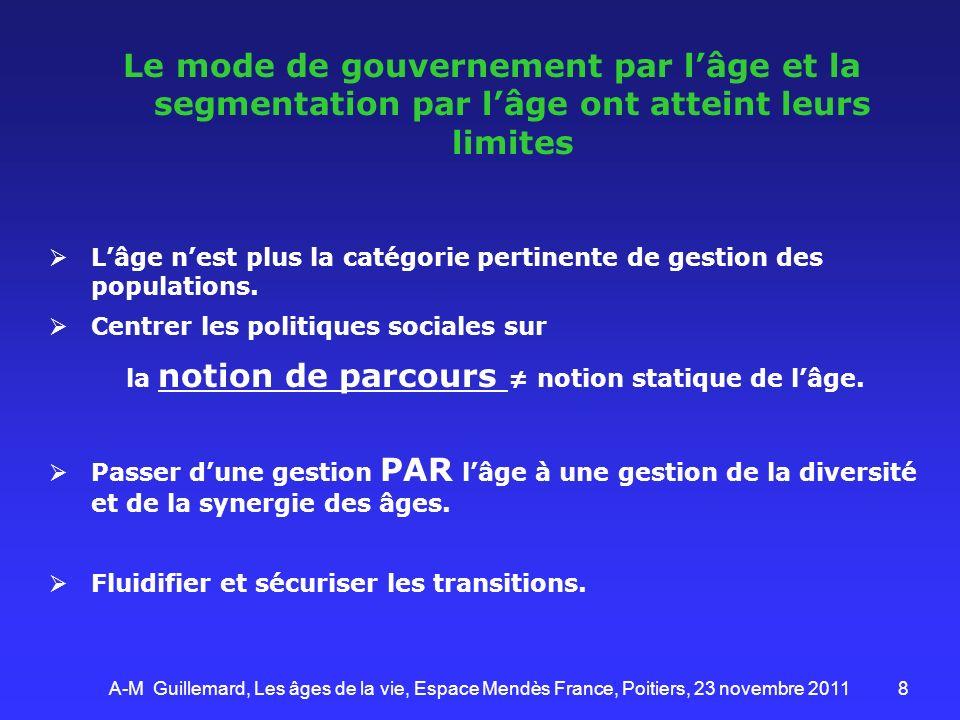 8 Le mode de gouvernement par lâge et la segmentation par lâge ont atteint leurs limites Lâge nest plus la catégorie pertinente de gestion des populat