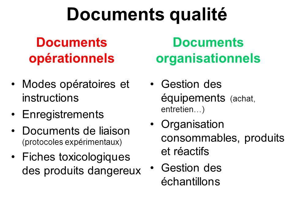 Documents qualité Modes opératoires et instructions Enregistrements Documents de liaison (protocoles expérimentaux) Fiches toxicologiques des produits