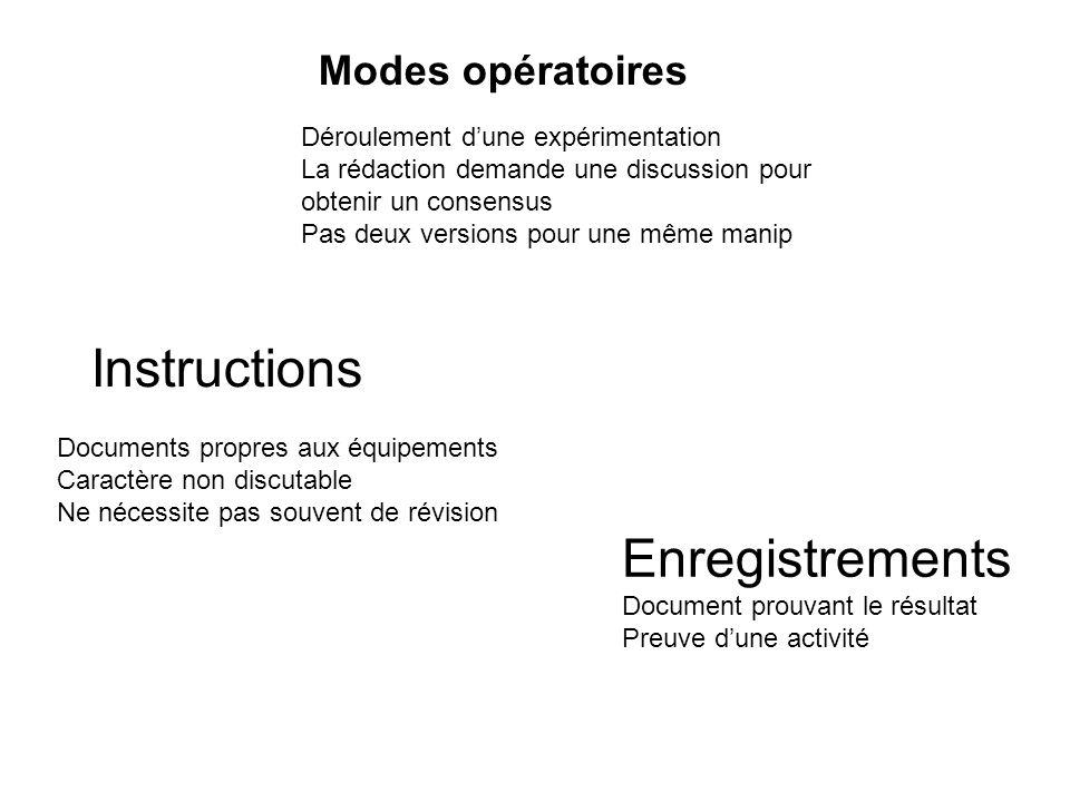 Modes opératoires Instructions Enregistrements Document prouvant le résultat Preuve dune activité Documents propres aux équipements Caractère non disc
