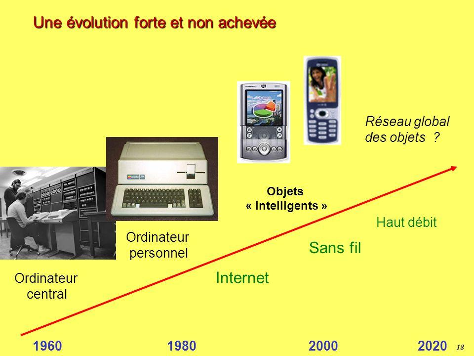 17 Loi de Moore Évolutions en cours More Moore – Poursuite de la miniaturisation (45 - 32 - 22 - 16 nanomètres ) – Systèmes multicoeurs ( gain en perf