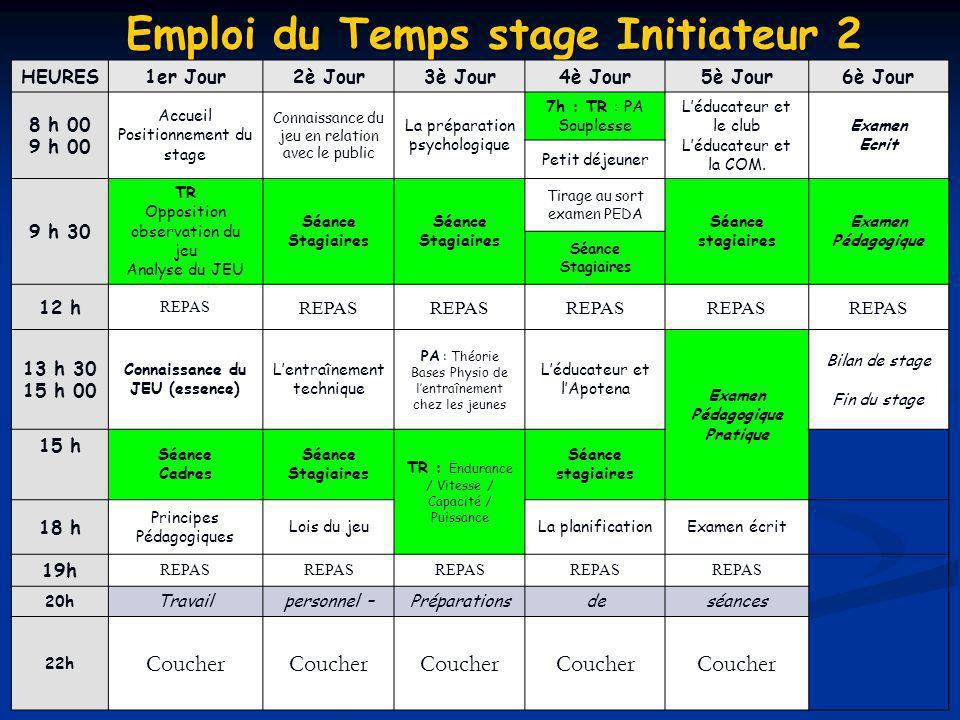 Emploi du Temps stage Initiateur 2 HEURES1er Jour2è Jour3è Jour4è Jour5è Jour6è Jour 8 h 00 9 h 00 Accueil Positionnement du stage Connaissance du jeu