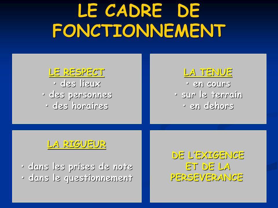 LES OBJECTIFS DE LA FORMATION Etre capable de : Définir une méthode dentraînement au sein dun club dans le cadre de la préformation (12-16 ans).