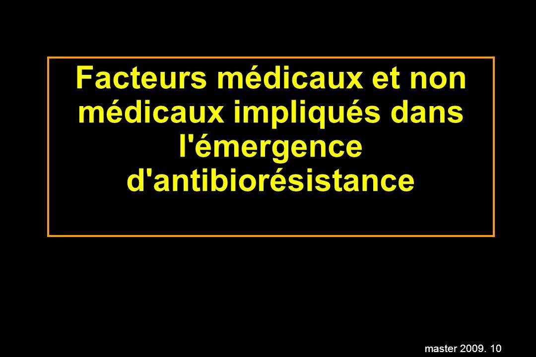 master 2009. 10 Facteurs médicaux et non médicaux impliqués dans l'émergence d'antibiorésistance
