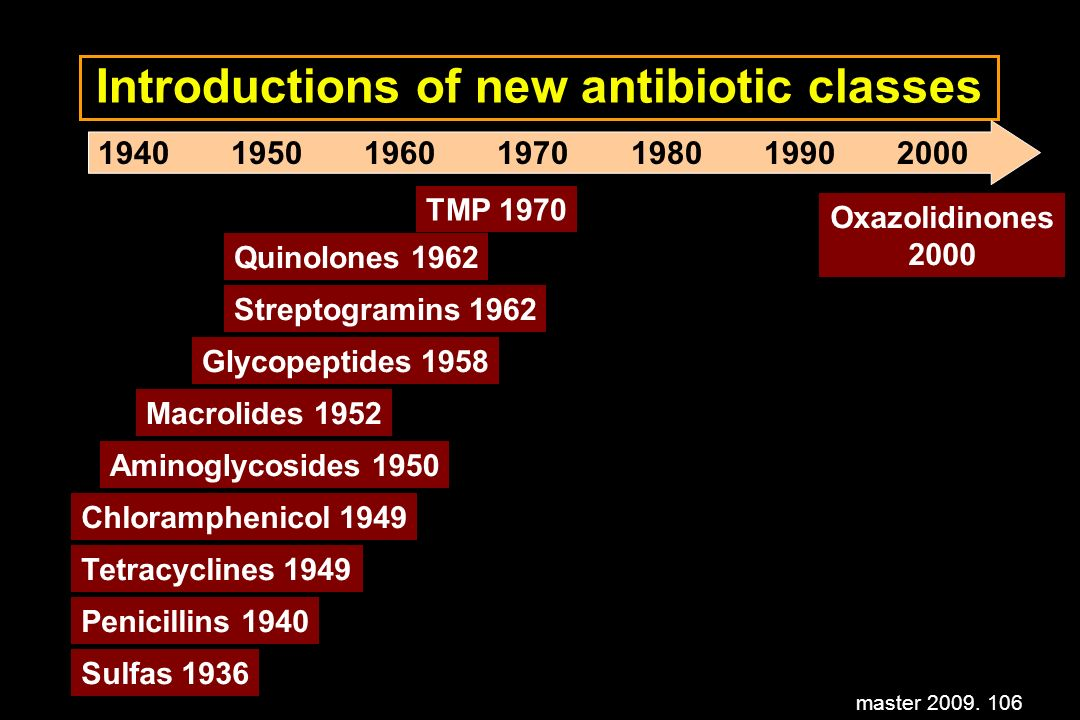 master 2009. 106 Introductions of new antibiotic classes 1940 1950 1960 1970 1980 1990 2000 Sulfas 1936 Penicillins 1940 Tetracyclines 1949 Chloramphe