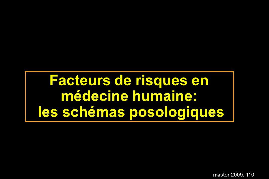 master 2009. 110 Facteurs de risques en médecine humaine: les schémas posologiques