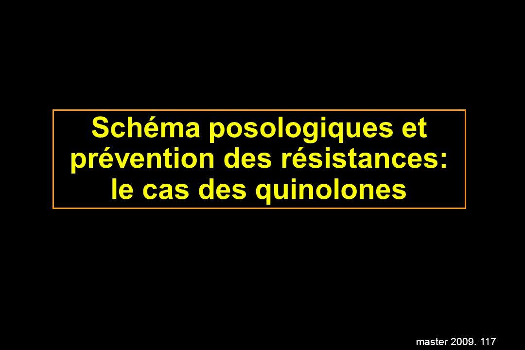 master 2009. 117 Schéma posologiques et prévention des résistances: le cas des quinolones