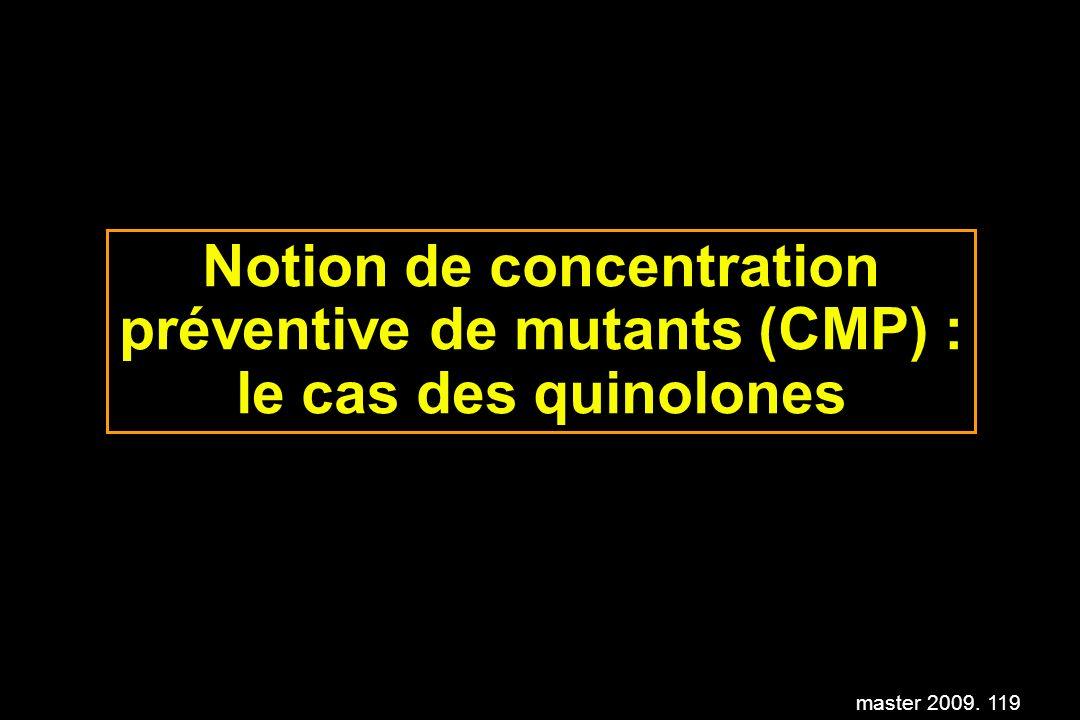 master 2009. 119 Notion de concentration préventive de mutants (CMP) : le cas des quinolones