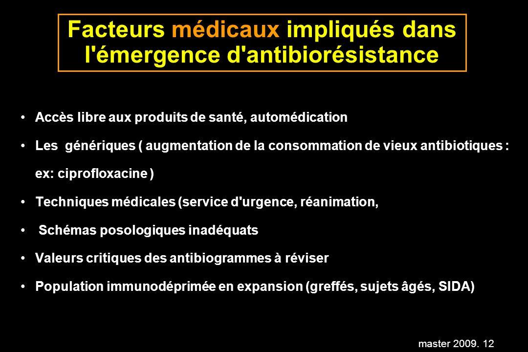master 2009. 12 Facteurs médicaux impliqués dans l'émergence d'antibiorésistance Accès libre aux produits de santé, automédication Les génériques ( au