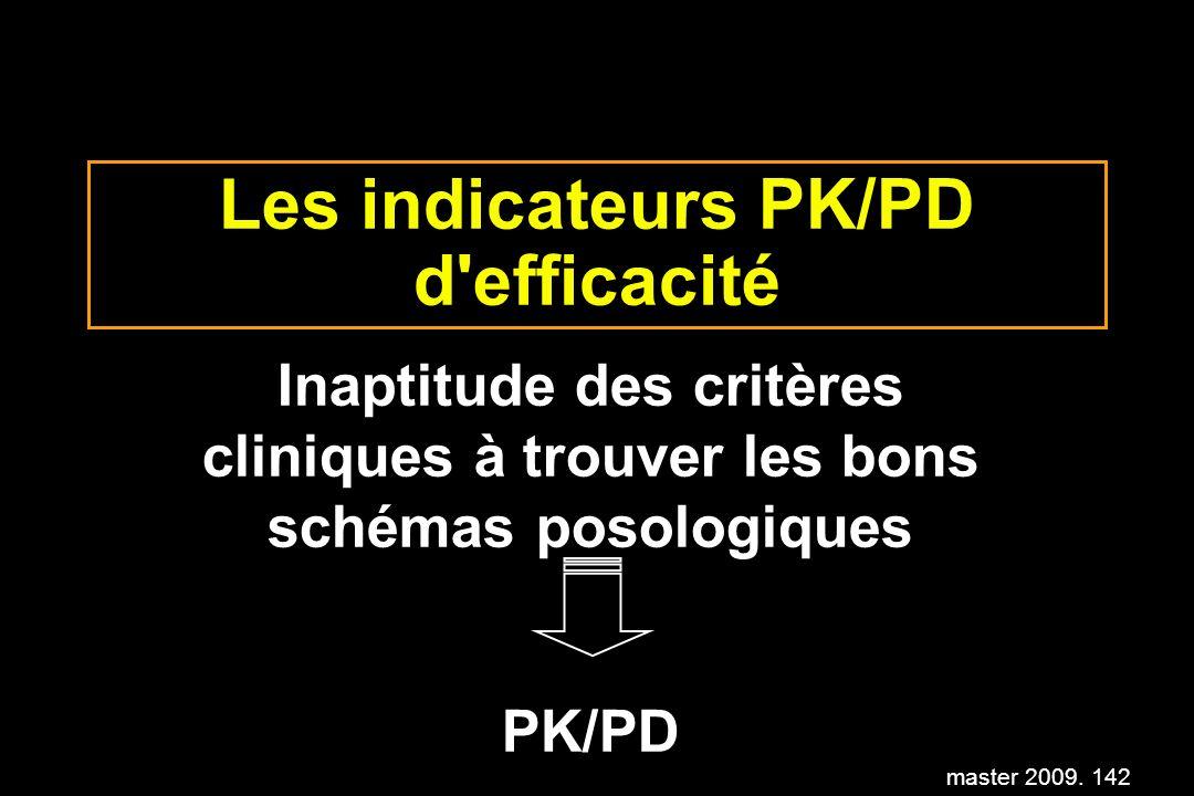 master 2009. 142 Les indicateurs PK/PD d'efficacité Inaptitude des critères cliniques à trouver les bons schémas posologiques PK/PD
