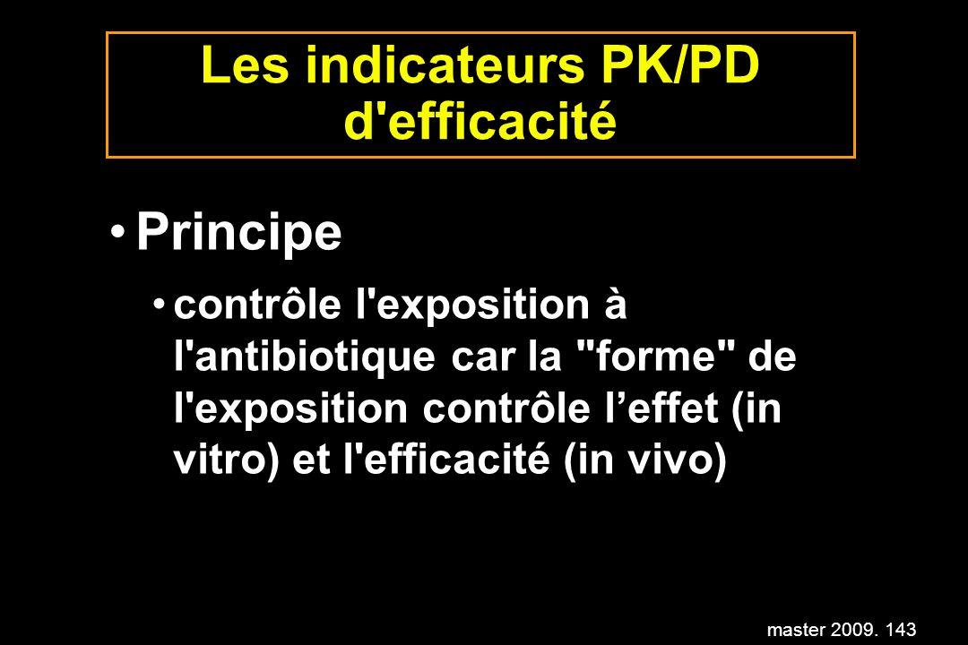 master 2009. 143 Les indicateurs PK/PD d'efficacité Principe contrôle l'exposition à l'antibiotique car la