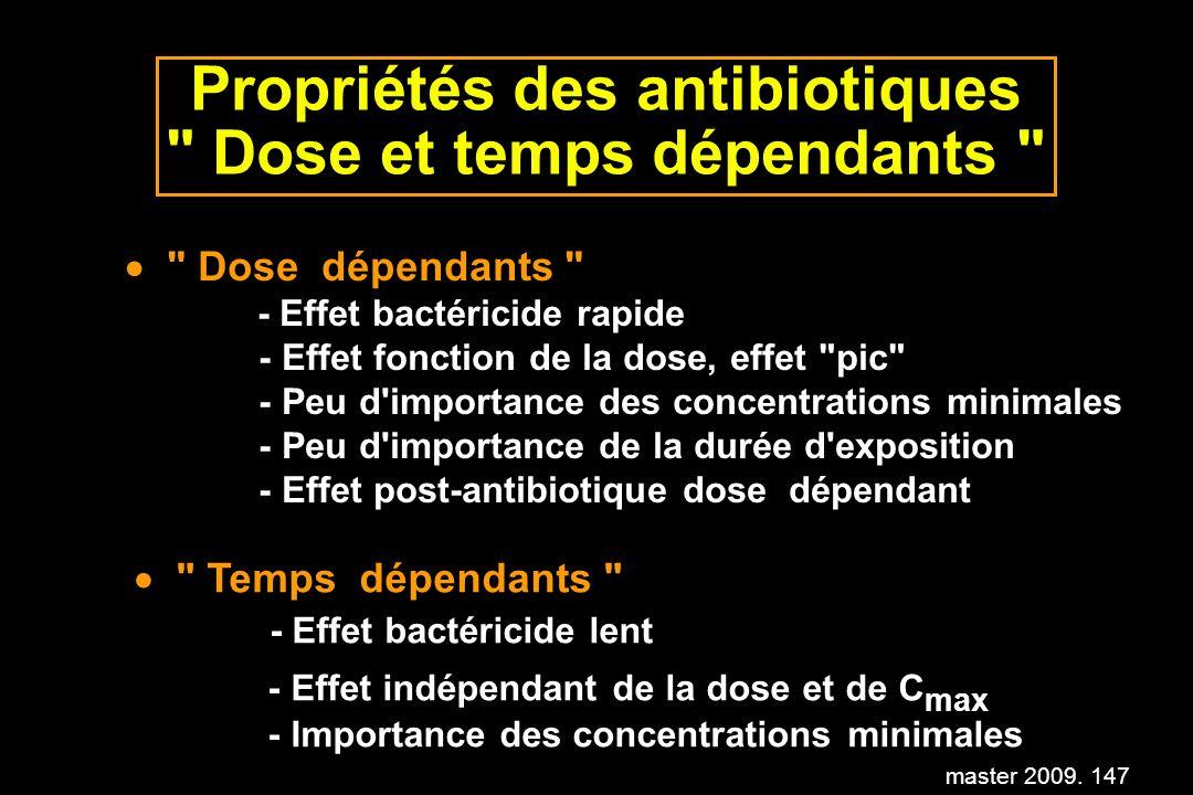 master 2009. 147 Propriétés des antibiotiques