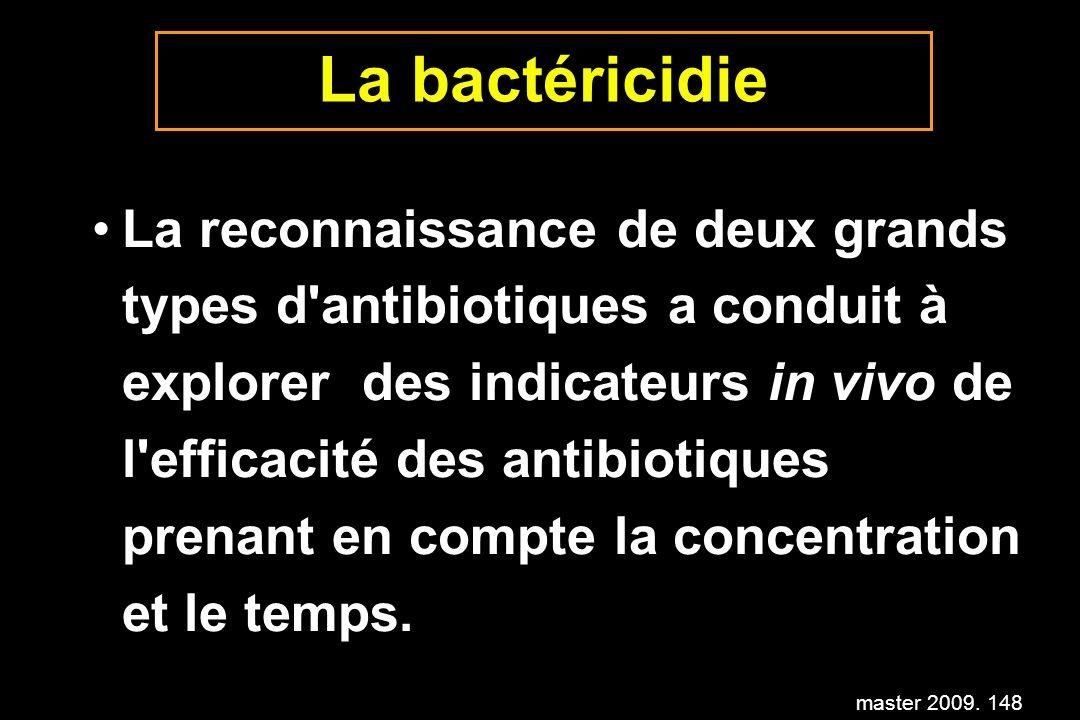 master 2009. 148 La bactéricidie La reconnaissance de deux grands types d'antibiotiques a conduit à explorer des indicateurs in vivo de l'efficacité d