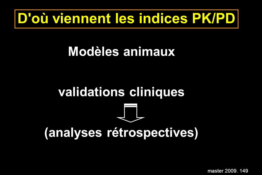 master 2009. 149 D'où viennent les indices PK/PD Modèles animaux validations cliniques (analyses rétrospectives)