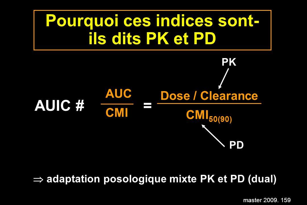 master 2009. 159 Pourquoi ces indices sont- ils dits PK et PD AUIC # = AUC CMI Dose / Clearance CMI 50(90) PK PD adaptation posologique mixte PK et PD