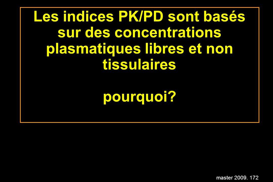 master 2009. 172 Les indices PK/PD sont basés sur des concentrations plasmatiques libres et non tissulaires pourquoi?