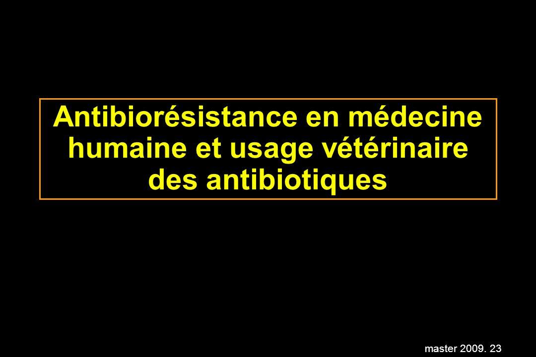 master 2009. 23 Antibiorésistance en médecine humaine et usage vétérinaire des antibiotiques