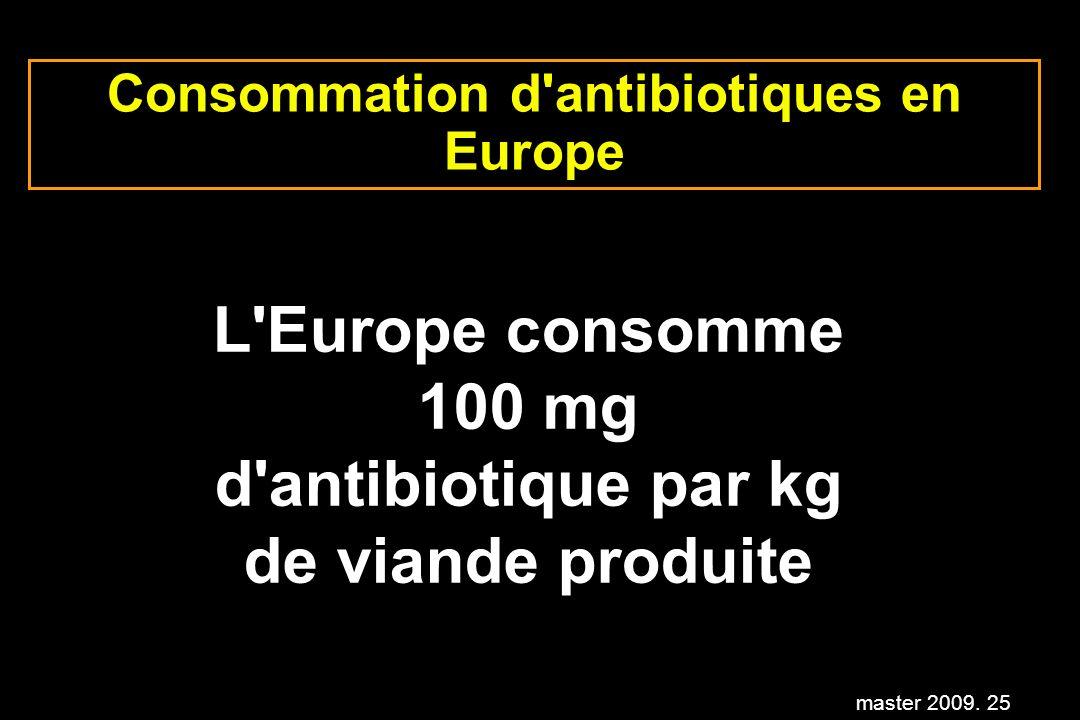 master 2009. 25 Consommation d'antibiotiques en Europe L'Europe consomme 100 mg d'antibiotique par kg de viande produite