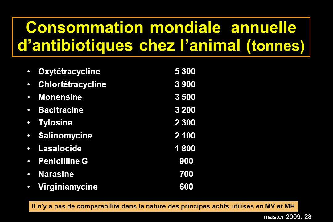 master 2009. 28 Consommation mondiale annuelle dantibiotiques chez lanimal ( tonnes) Oxytétracycline5 300 Chlortétracycline3 900 Monensine3 500 Bacitr