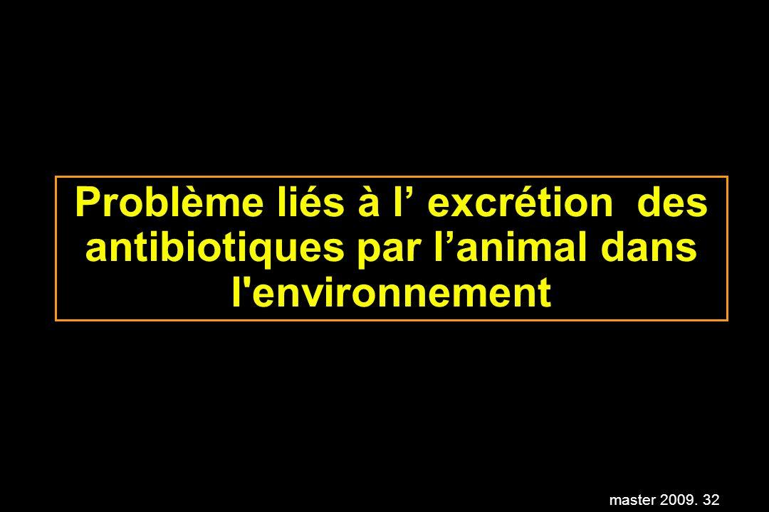 master 2009. 32 Problème liés à l excrétion des antibiotiques par lanimal dans l'environnement