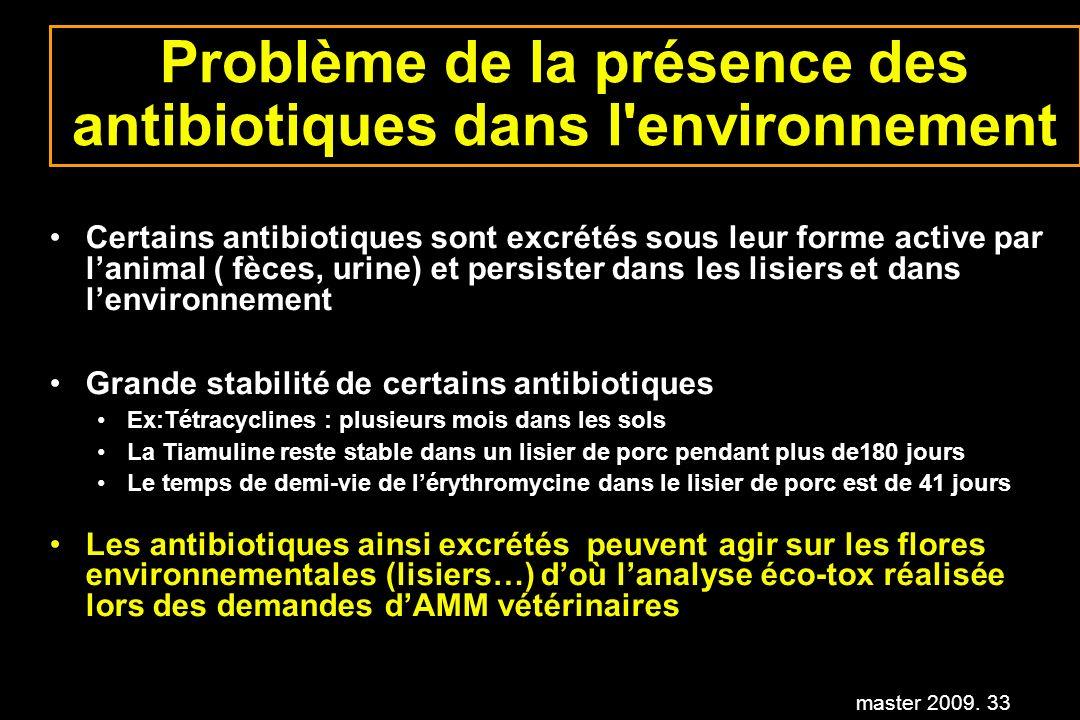 master 2009. 33 Problème de la présence des antibiotiques dans l'environnement Certains antibiotiques sont excrétés sous leur forme active par lanimal
