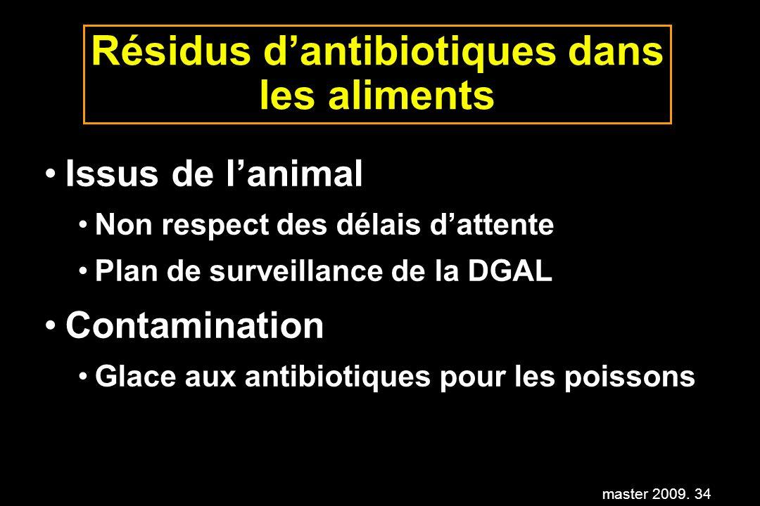master 2009. 34 Résidus dantibiotiques dans les aliments Issus de lanimal Non respect des délais dattente Plan de surveillance de la DGAL Contaminatio