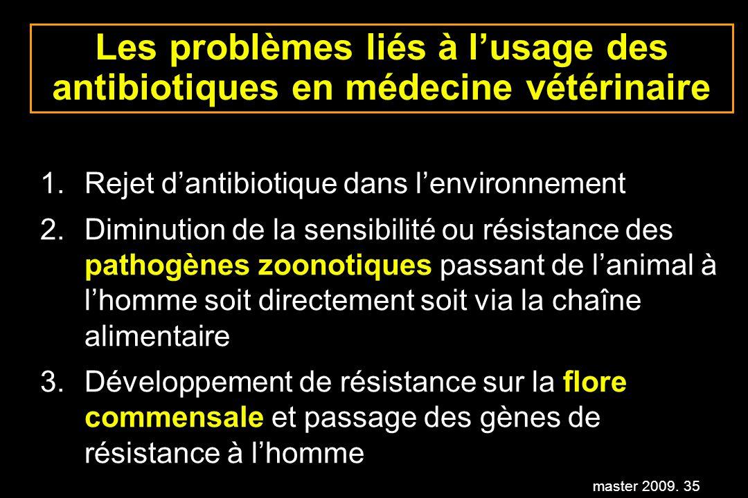 master 2009. 35 Les problèmes liés à lusage des antibiotiques en médecine vétérinaire 1.Rejet dantibiotique dans lenvironnement 2.Diminution de la sen