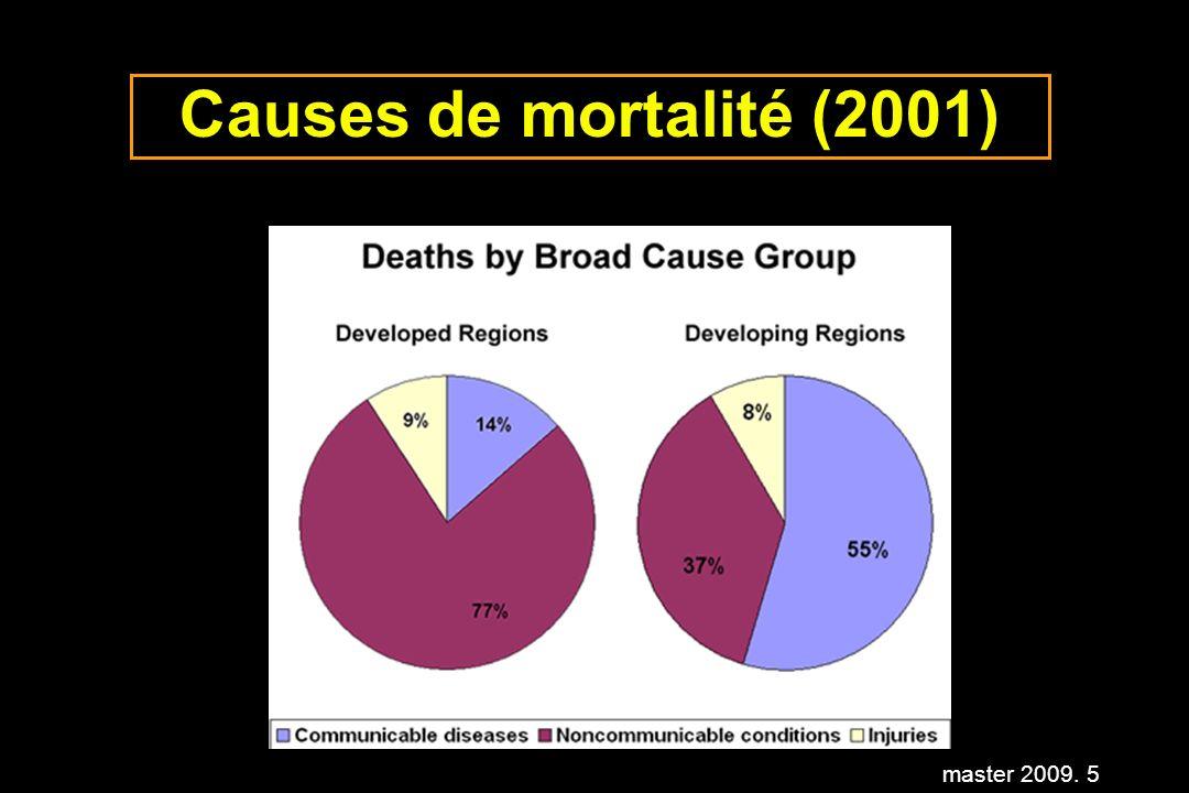 master 2009. 5 Causes de mortalité (2001)
